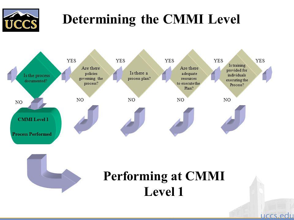 Determining the CMMI Level