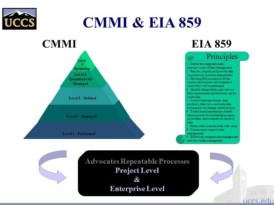 Advocates Repeatable Processes