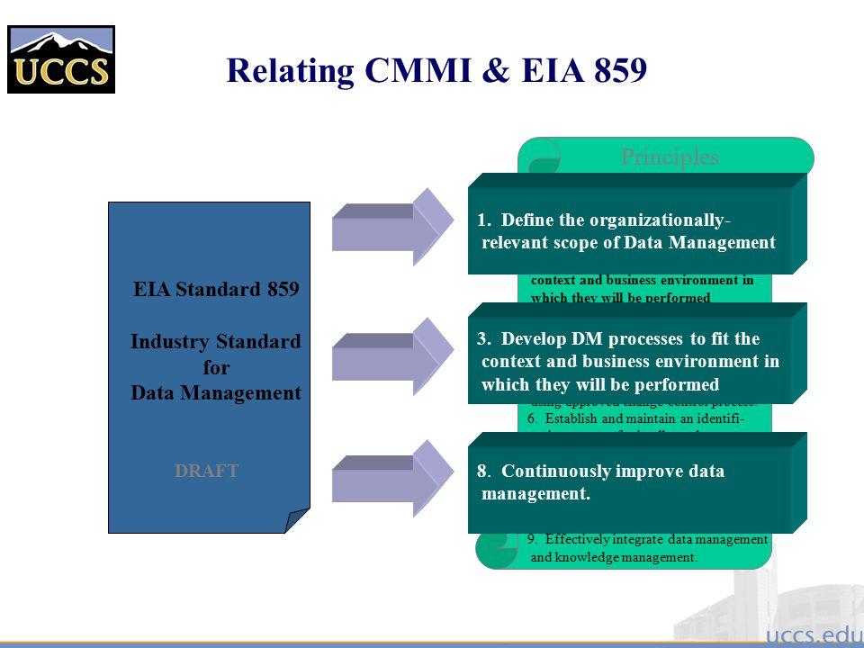 Relating CMMI & EIA 859 Principles EIA Standard 859 Industry Standard