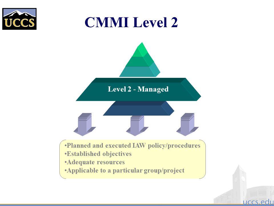 CMMI Level 2 Level 2 - Managed Level 2 - Managed