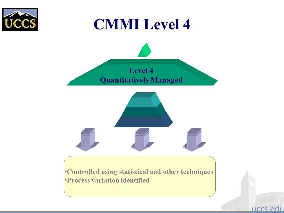 Quantitatively Managed