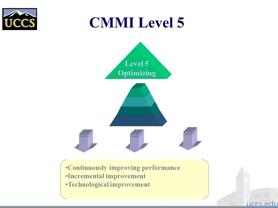 CMMI Level 5 Level 5 Optimizing Continuously improving performance