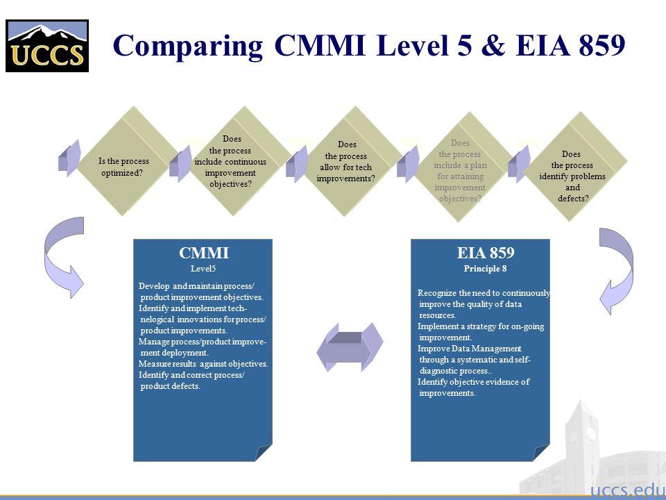 Comparing CMMI Level 5 & EIA 859