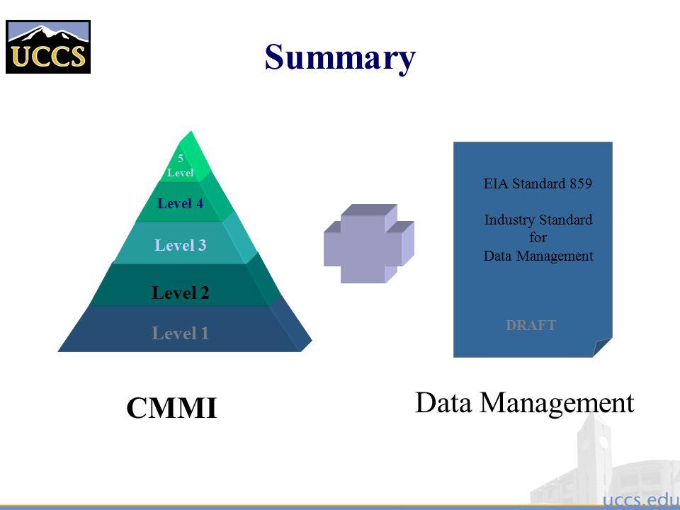 Summary Data Management CMMI Level 2 Level 1 Level 3 EIA Standard 859