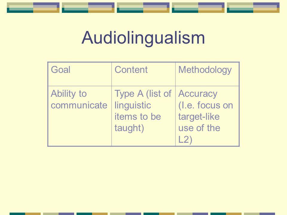 Audiolingualism Goal Content Methodology Ability to communicate