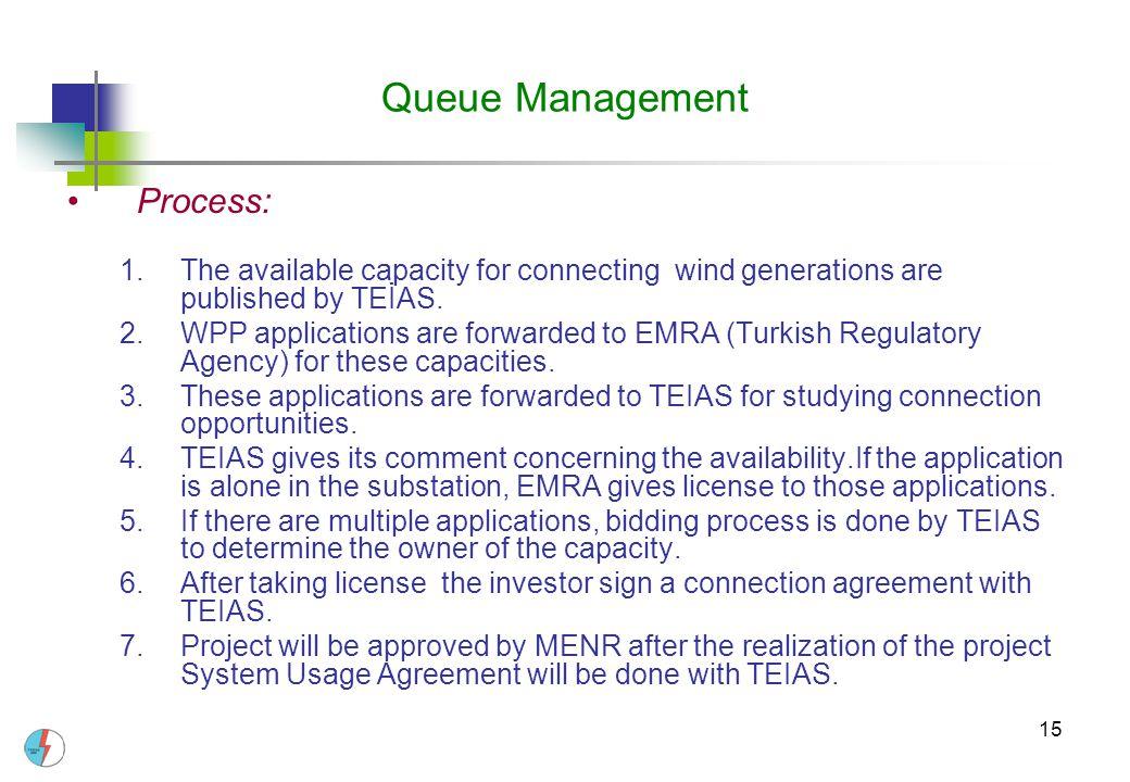 Queue Management Process: