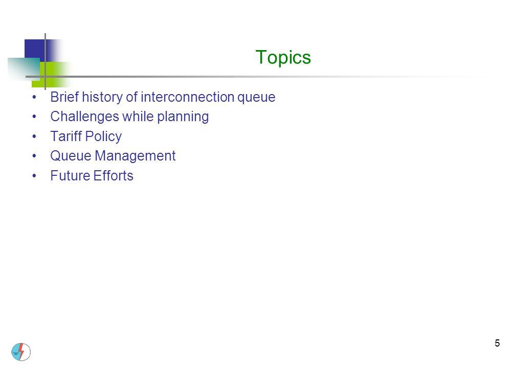 Topics Brief history of interconnection queue