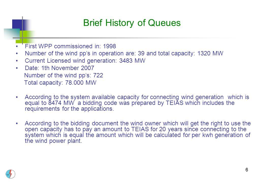Brief History of Queues