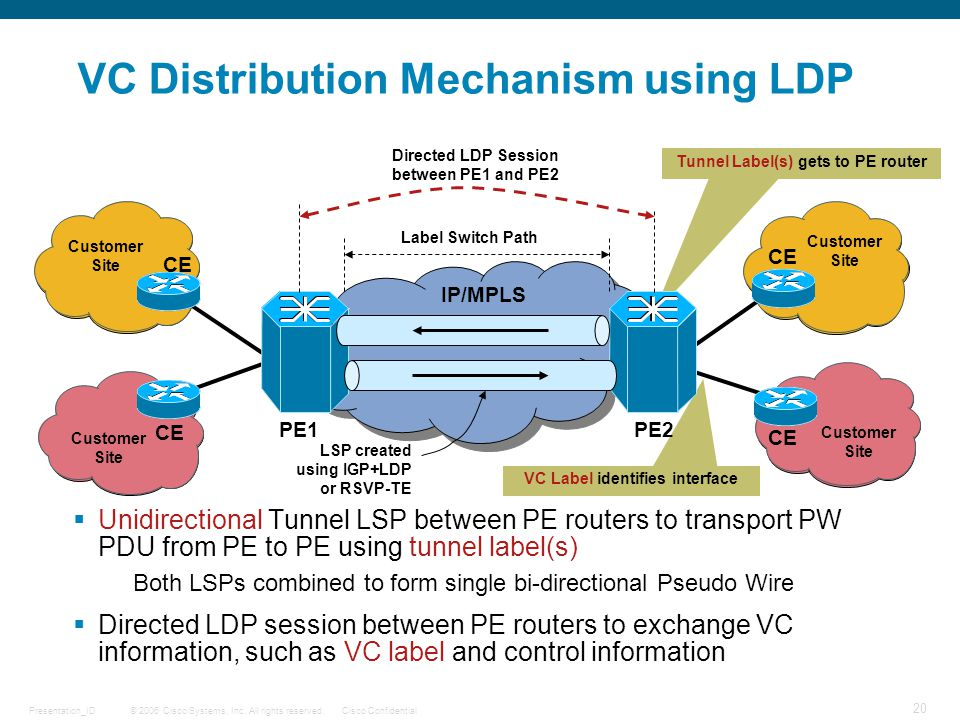 VC Distribution Mechanism using LDP