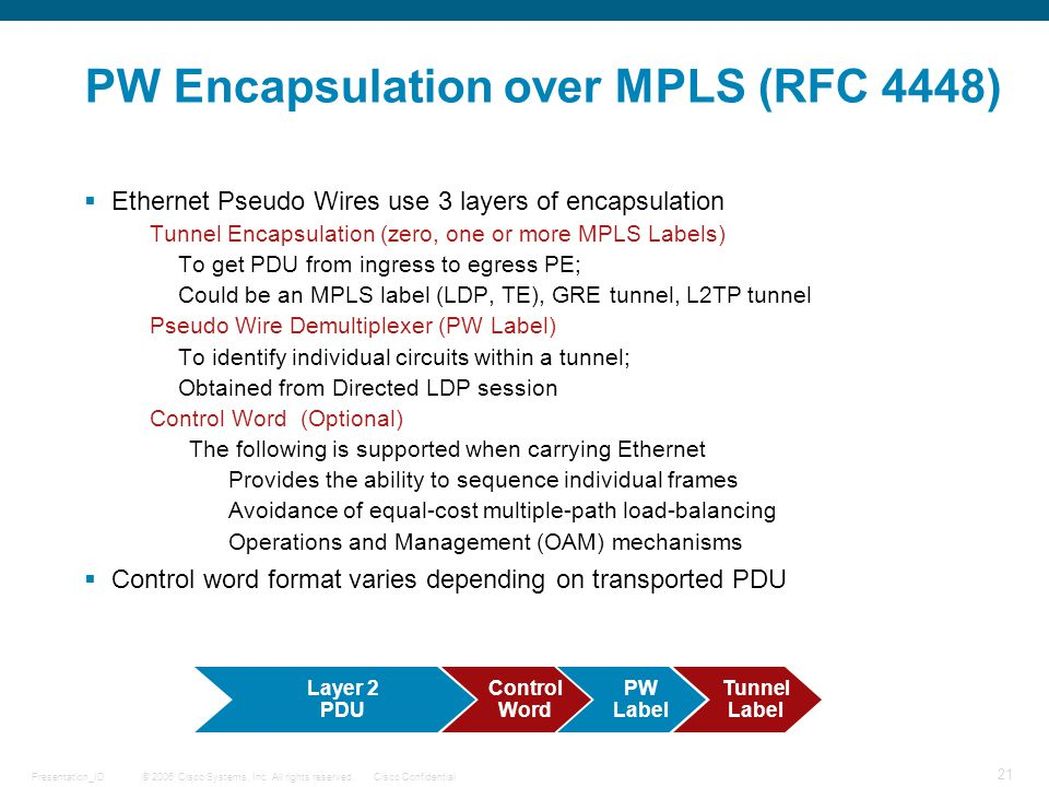 PW Encapsulation over MPLS (RFC 4448)