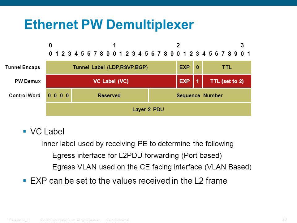 Ethernet PW Demultiplexer