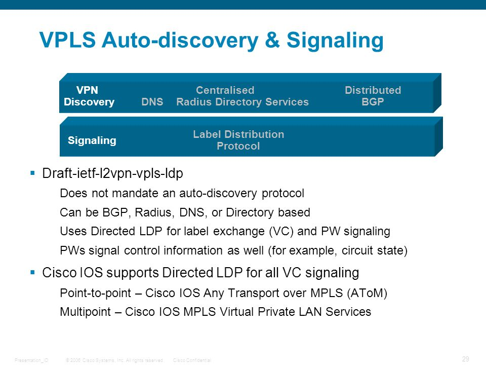 VPLS Auto-discovery & Signaling