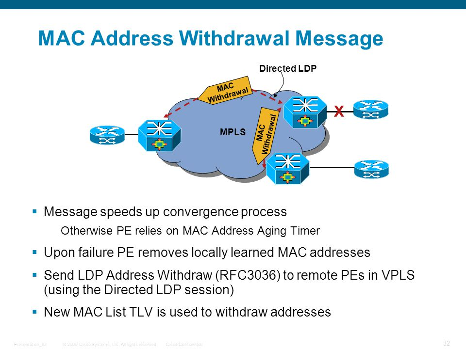 MAC Address Withdrawal Message