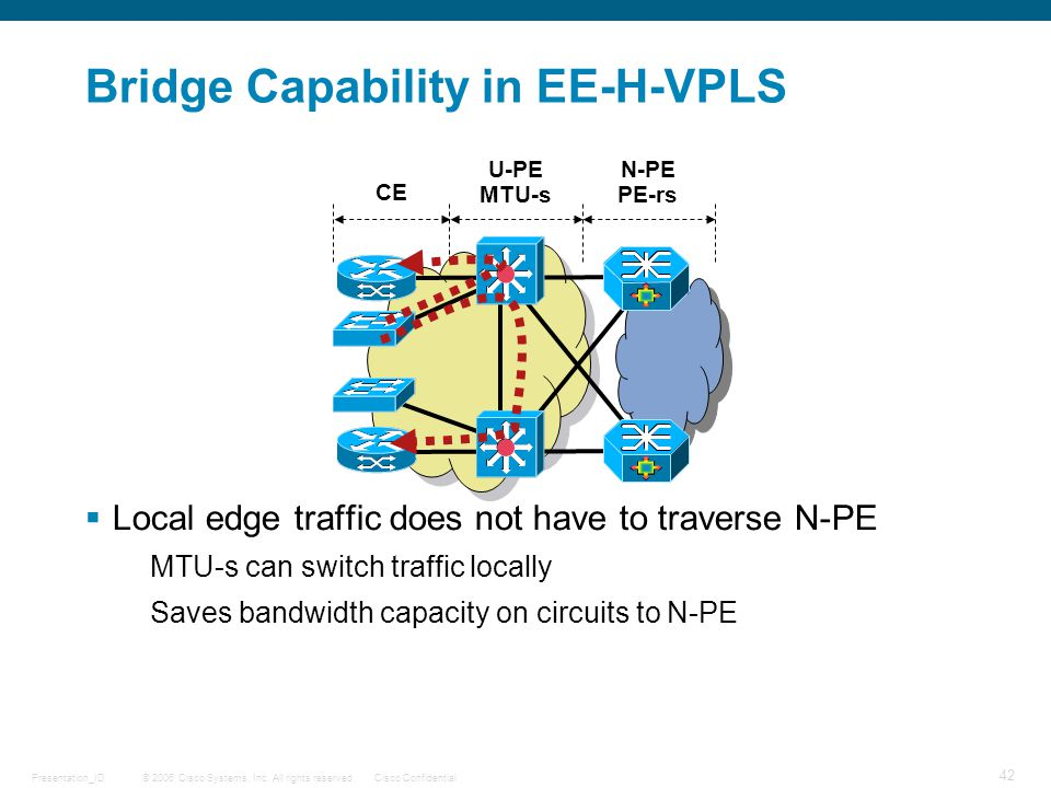 Bridge Capability in EE-H-VPLS