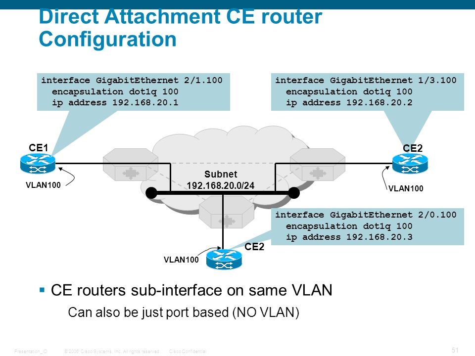 Direct Attachment CE router Configuration