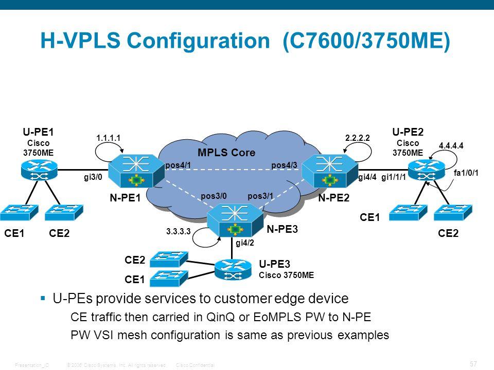 H-VPLS Configuration (C7600/3750ME)