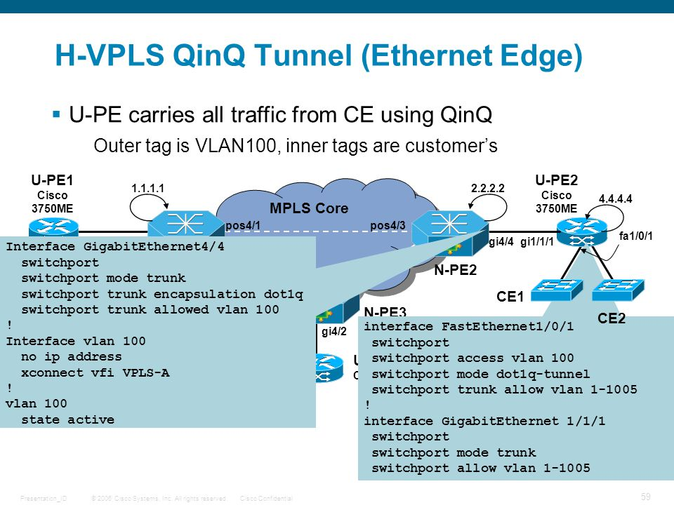 H-VPLS QinQ Tunnel (Ethernet Edge)