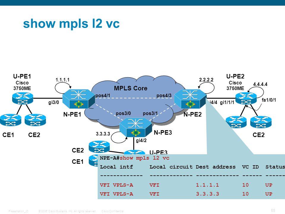 show mpls l2 vc U-PE1 Cisco 3750ME U-PE2 Cisco 3750ME MPLS Core N-PE1