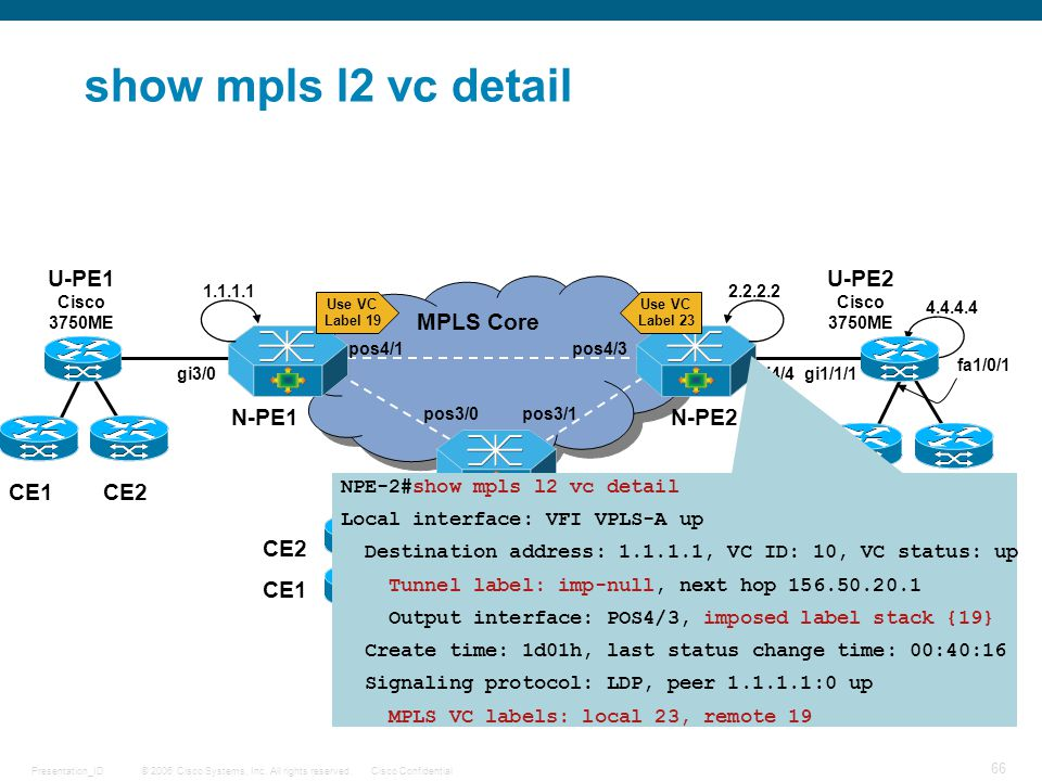 show mpls l2 vc detail U-PE1 Cisco 3750ME U-PE2 Cisco 3750ME MPLS Core