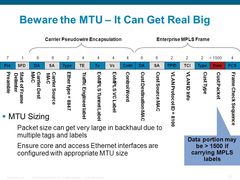 Beware the MTU – It Can Get Real Big
