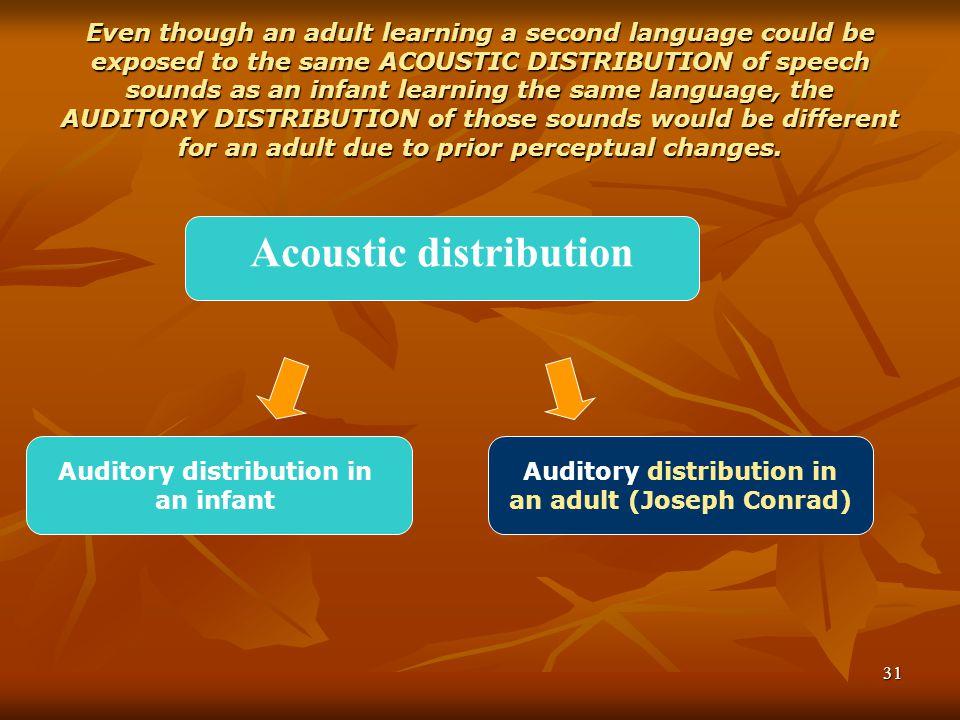 Acoustic distribution