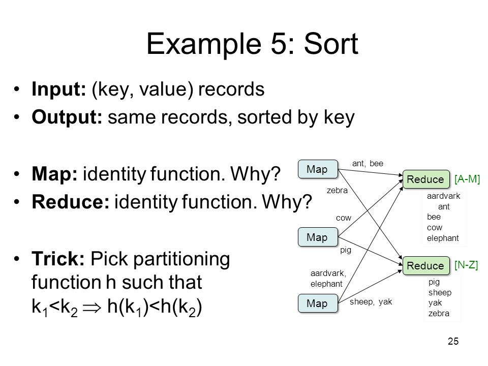 Example 5: Sort Input: (key, value) records