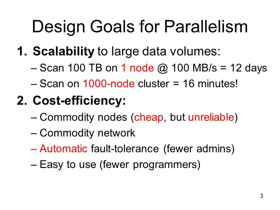 Design Goals for Parallelism