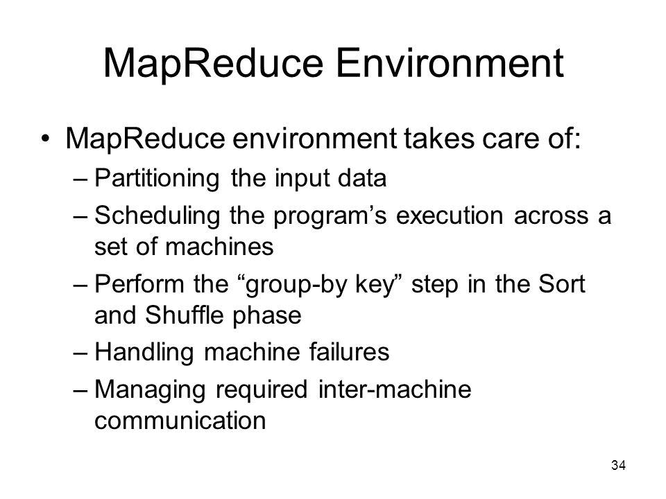 MapReduce Environment