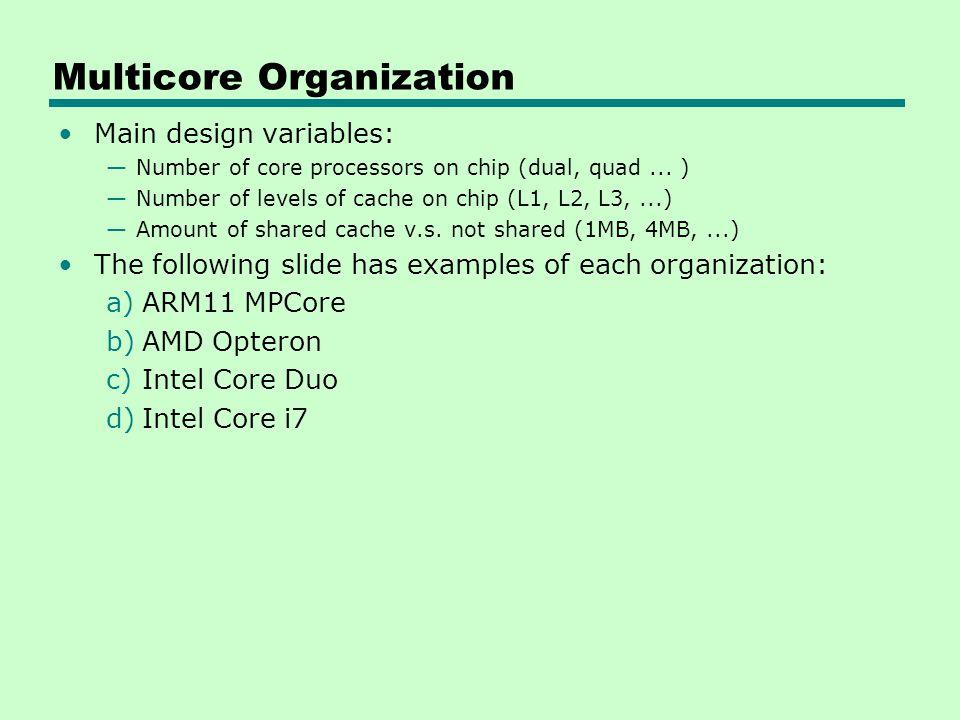 Multicore Organization