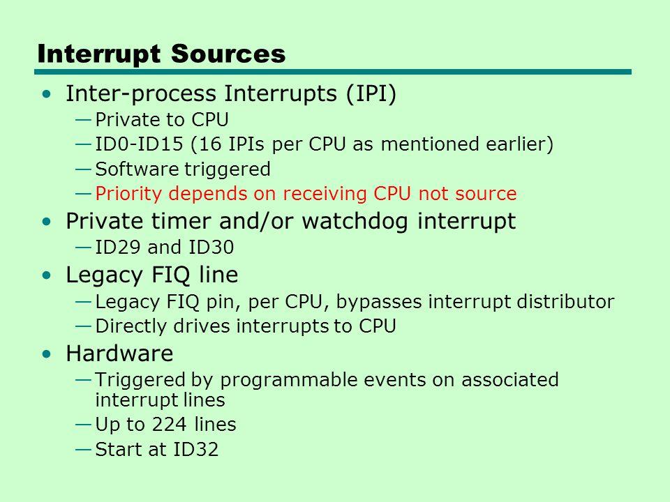 Interrupt Sources Inter-process Interrupts (IPI)