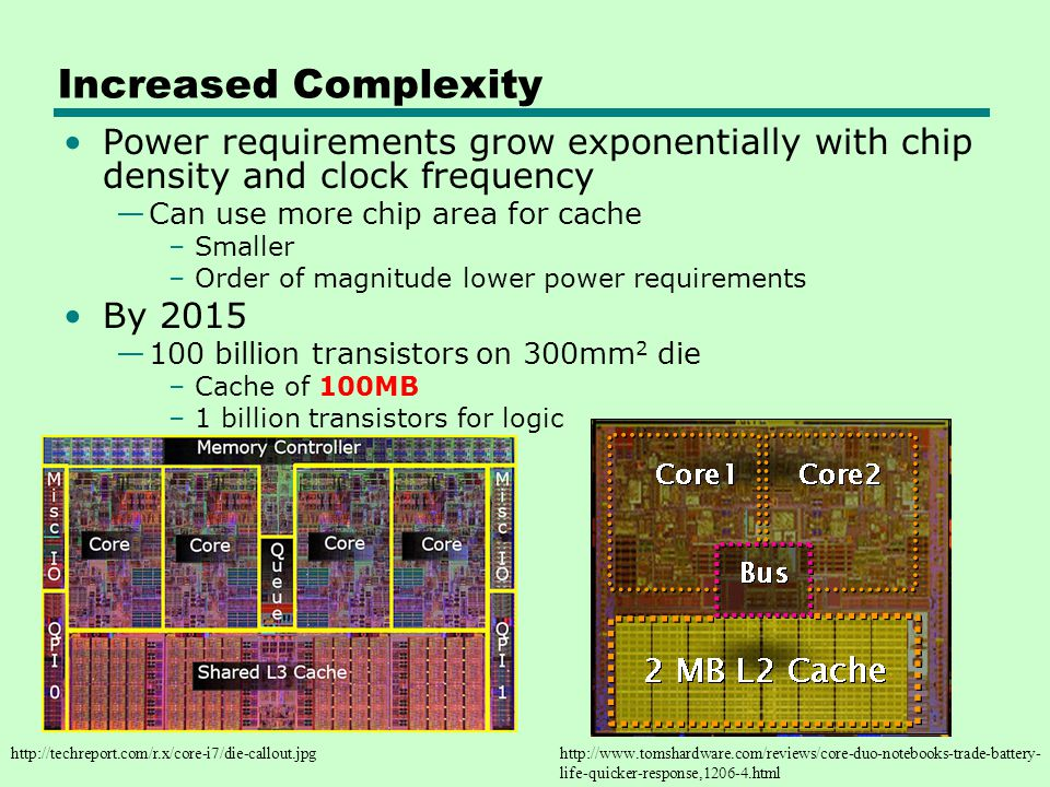 Increased Complexity Power requirements grow exponentially with chip density and clock frequency. Can use more chip area for cache.