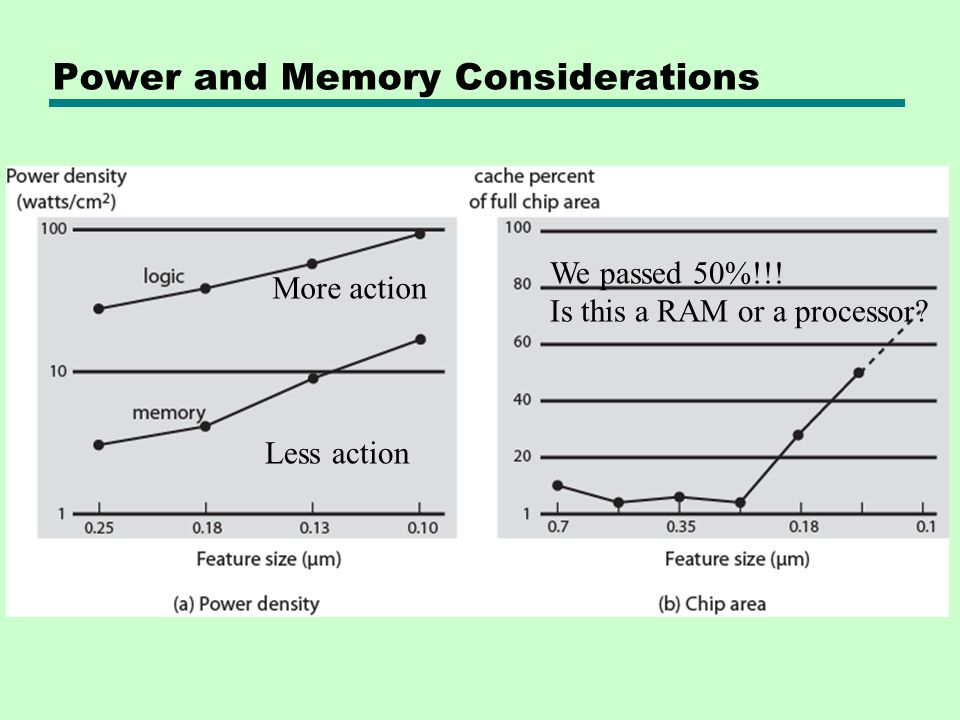 Power and Memory Considerations