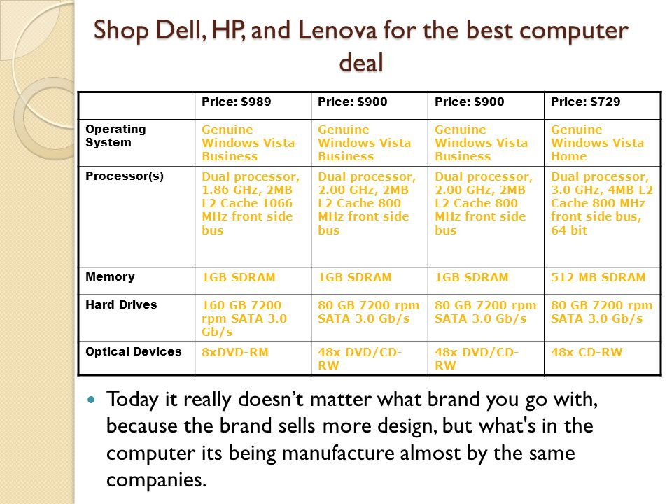 Shop Dell, HP, and Lenova for the best computer deal
