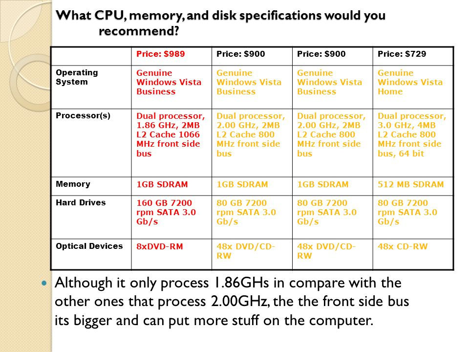 What CPU, memory, and disk specifications would you recommend