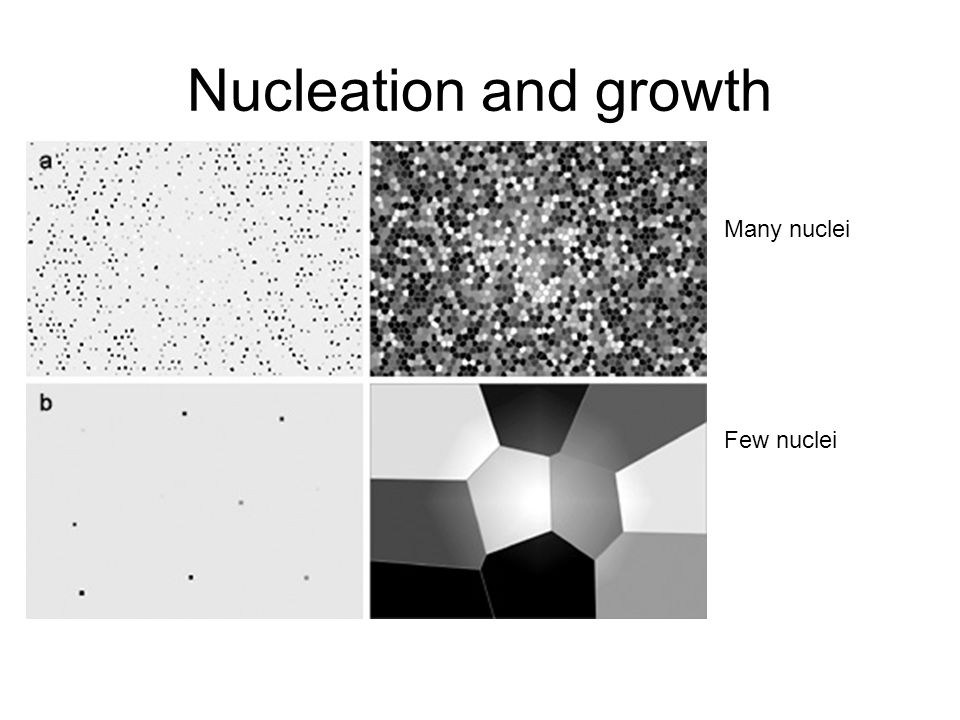 Nucleation and growth Many nuclei Few nuclei