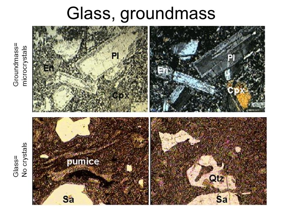 Glass, groundmass Groundmass= microcrystals No crystals Glass=