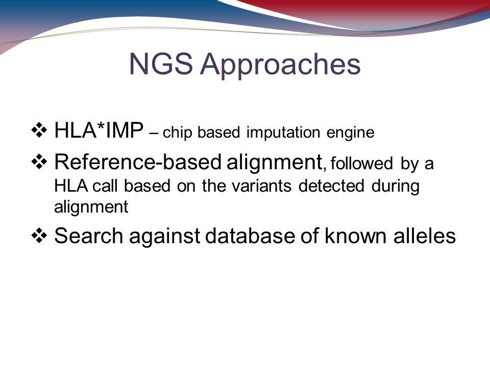 NGS Approaches HLA*IMP – chip based imputation engine