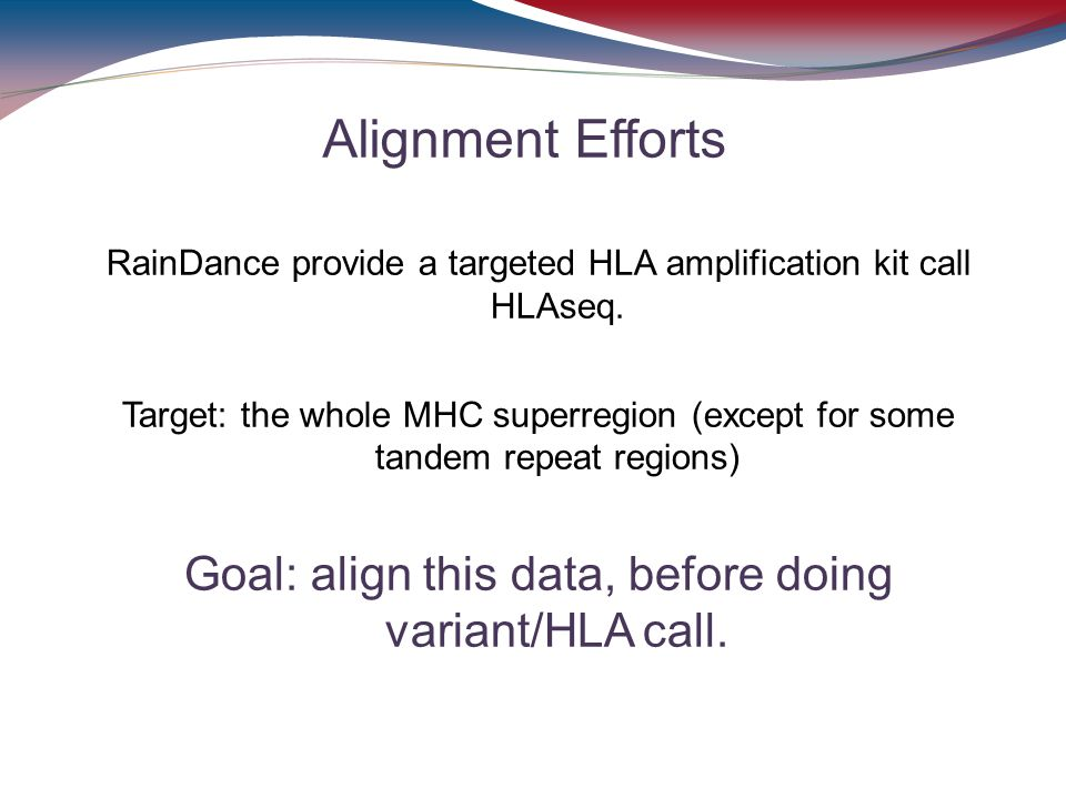 Alignment Efforts RainDance provide a targeted HLA amplification kit call HLAseq.