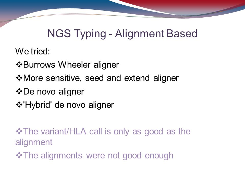 NGS Typing - Alignment Based