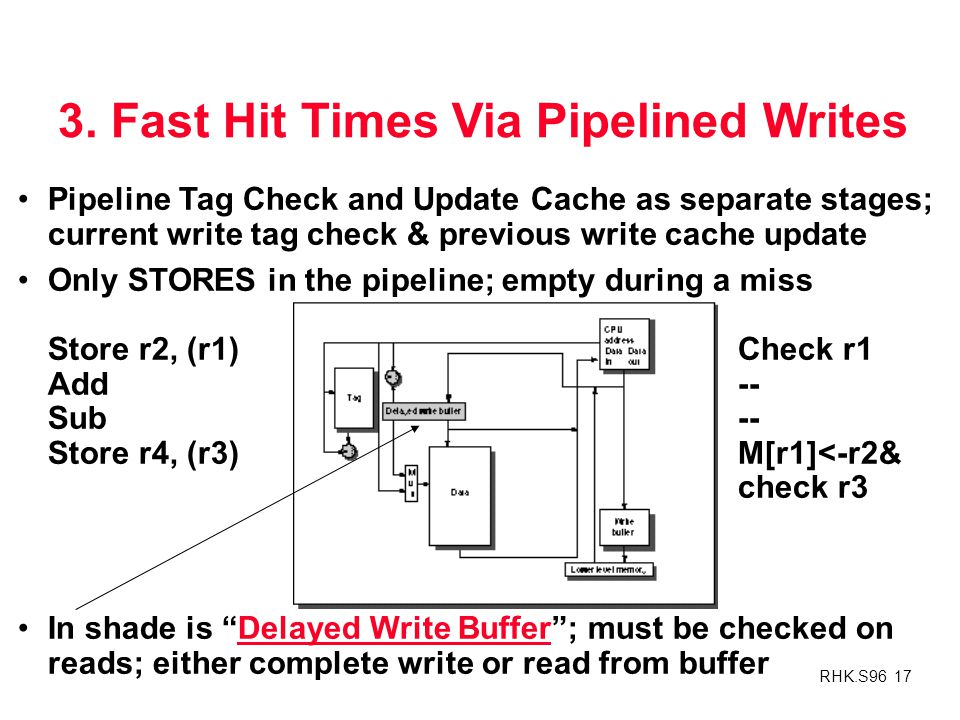 3. Fast Hit Times Via Pipelined Writes