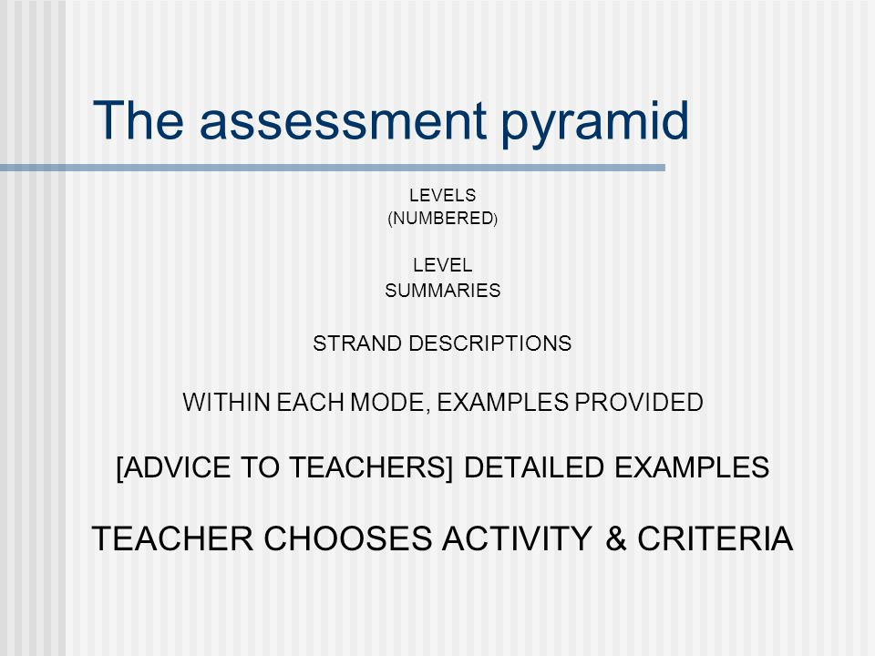 The assessment pyramid