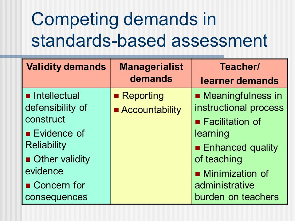 Competing demands in standards-based assessment