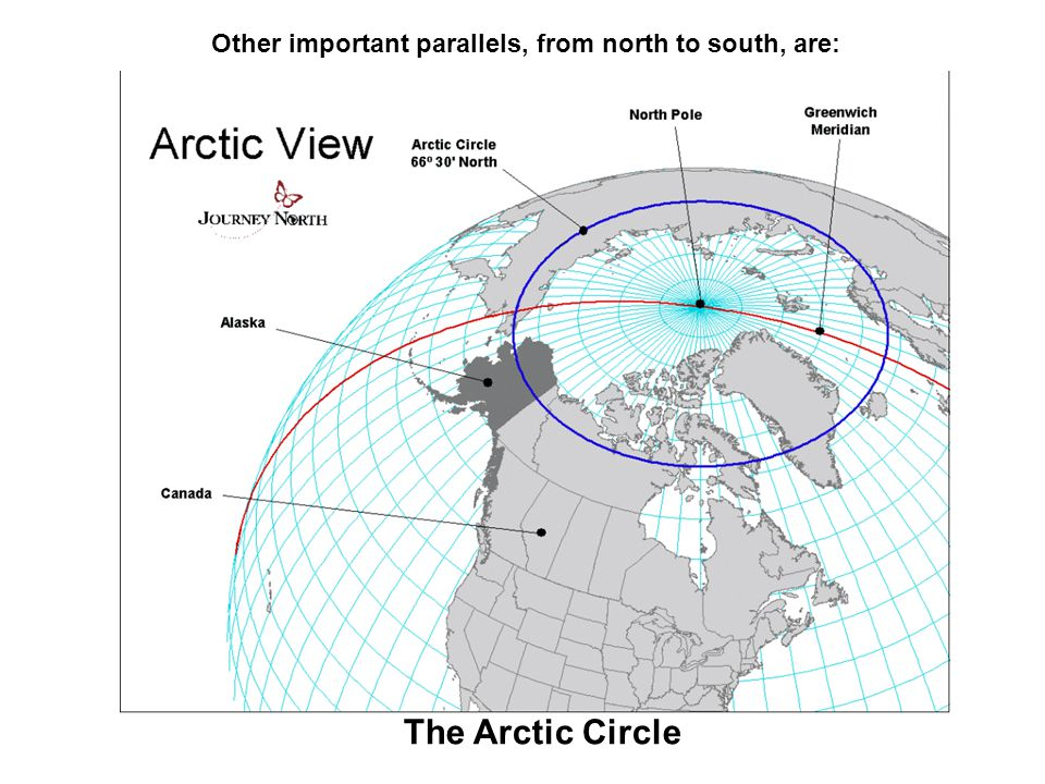 Other important parallels, from north to south, are: