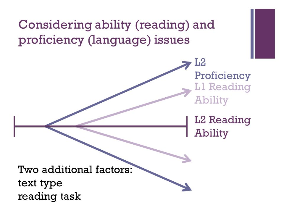 Considering ability (reading) and proficiency (language) issues