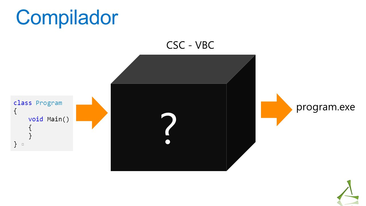 Compilador CSC - VBC program.exe class Program { void Main() } } ▫