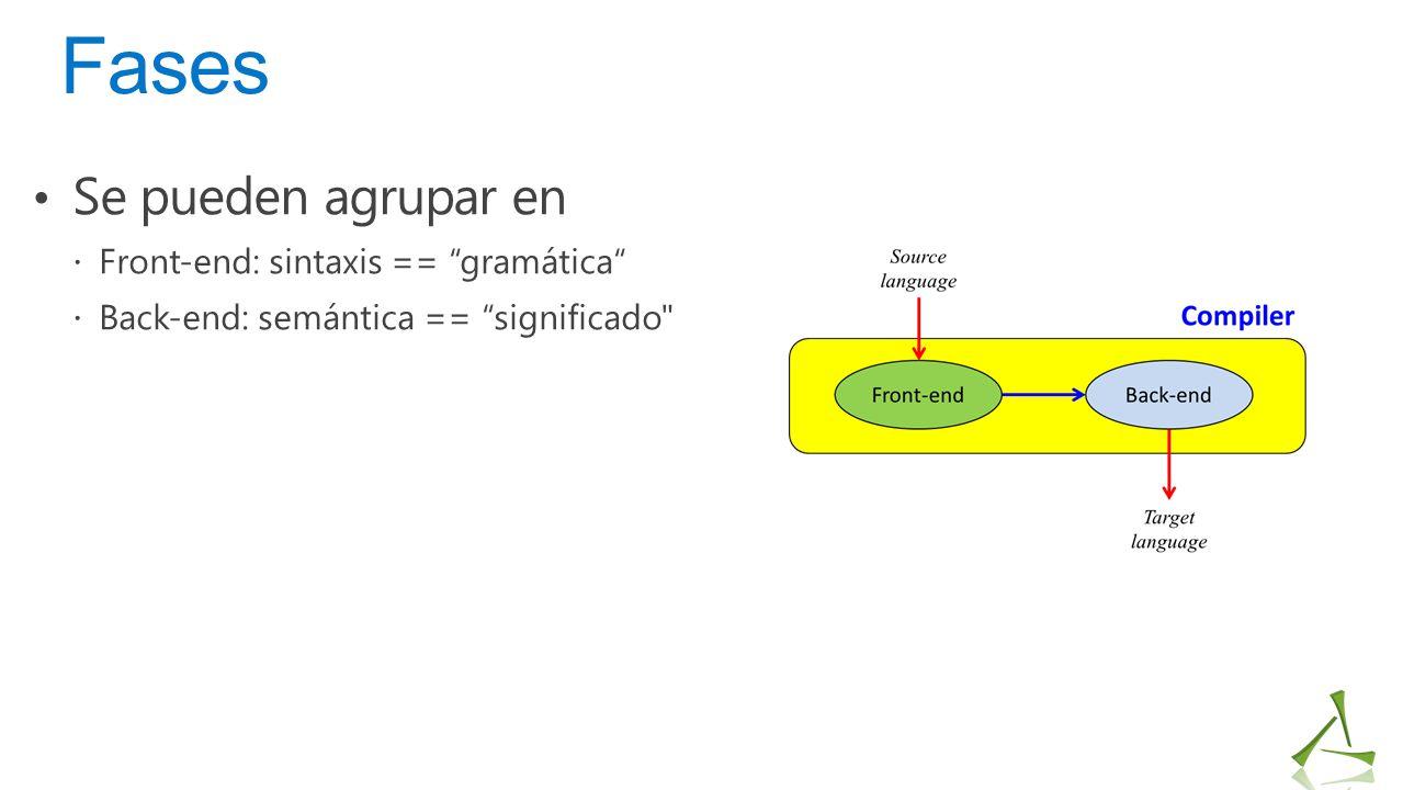 Fases Se pueden agrupar en Front-end: sintaxis == gramática