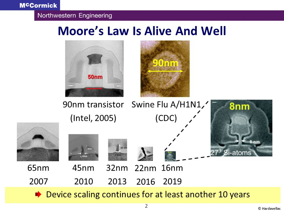 Moore's Law Is Alive And Well