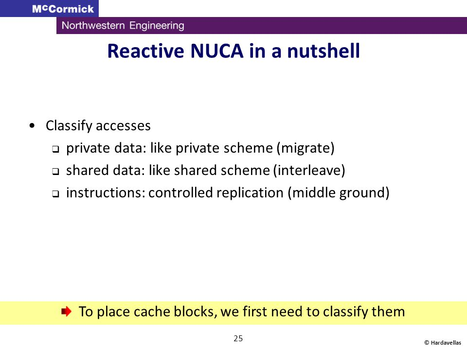Reactive NUCA in a nutshell