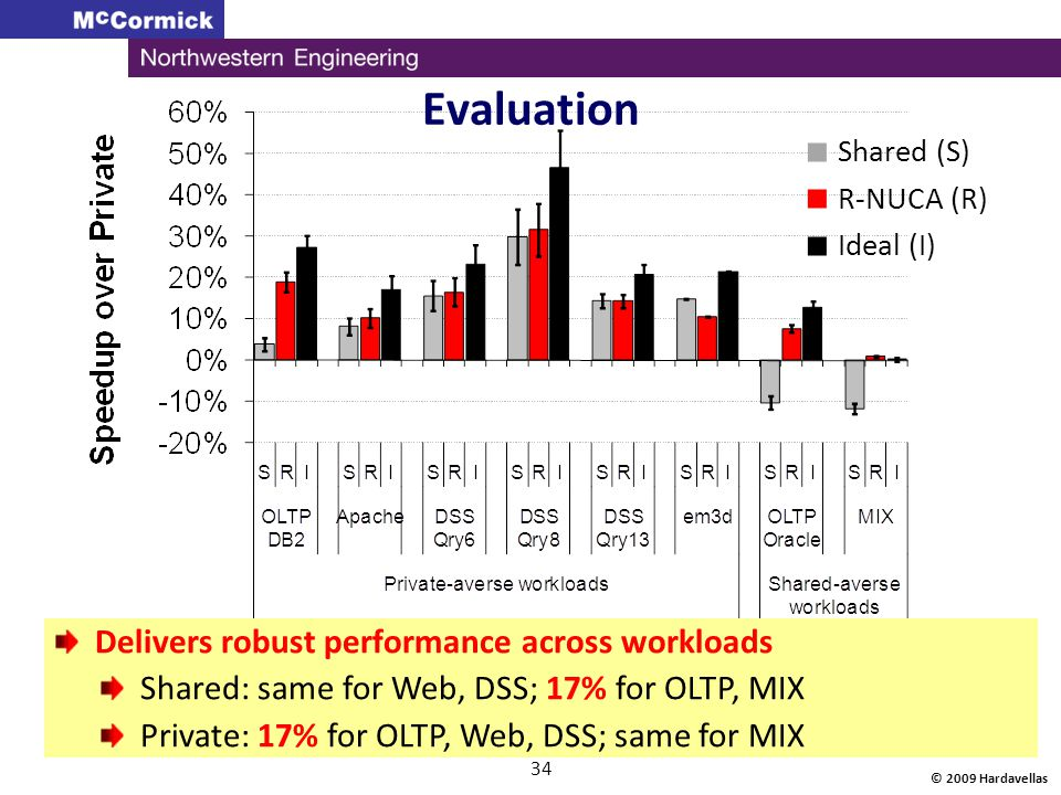 Evaluation Delivers robust performance across workloads
