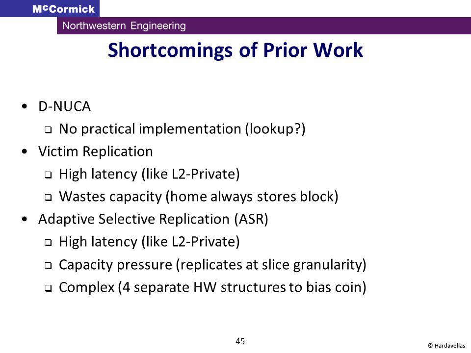 Shortcomings of Prior Work